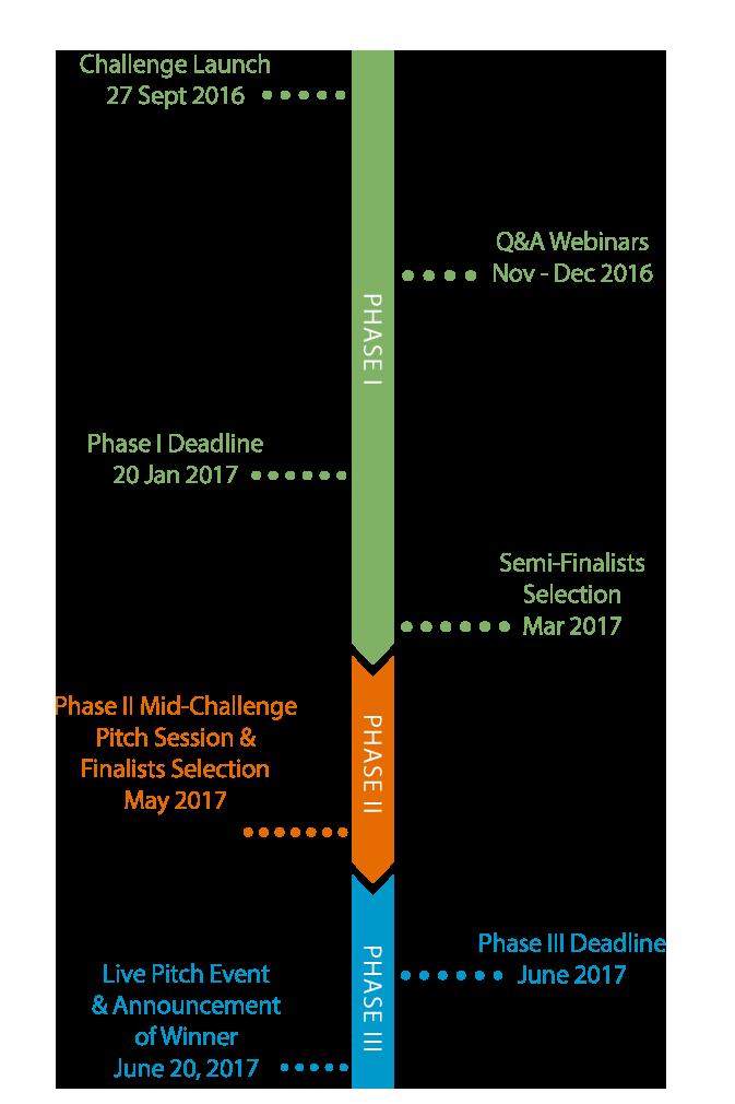 timeline-2017-01-26.png