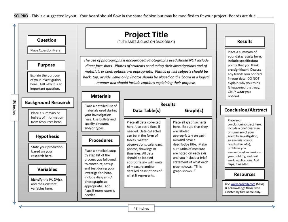 it project ideas