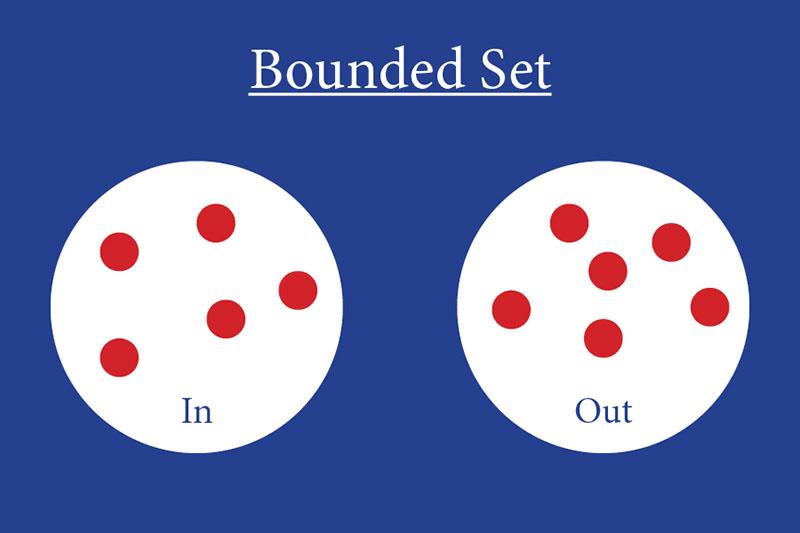 Bounded Set.jpg