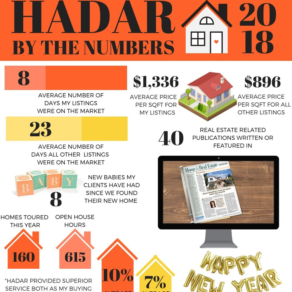 2019 Hadar by the Numbers (12).png