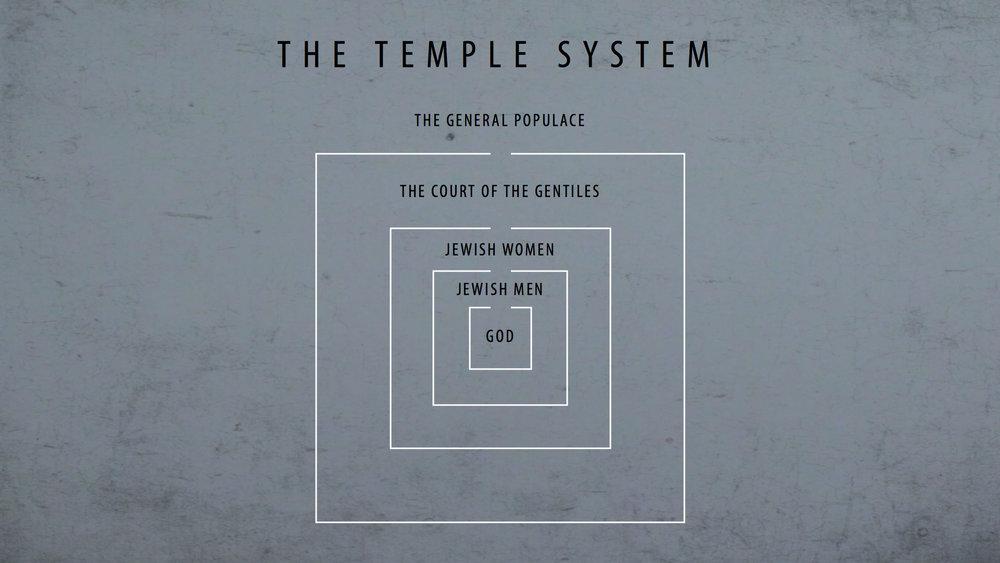 Rebuilding The Temple.001.jpg