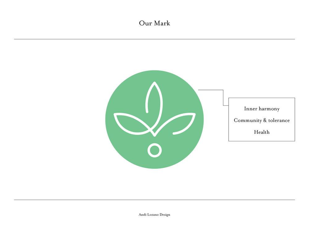 AYM_Branding Deck4.jpg