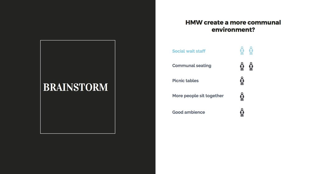 Design Thinking - Happier Hours5.jpg