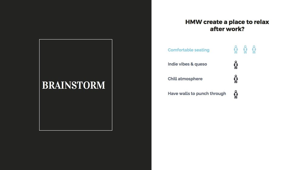 Design Thinking - Happier Hours8.jpg