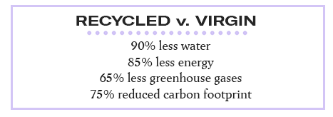 Environmental benefits of recycled polyester versus virgin