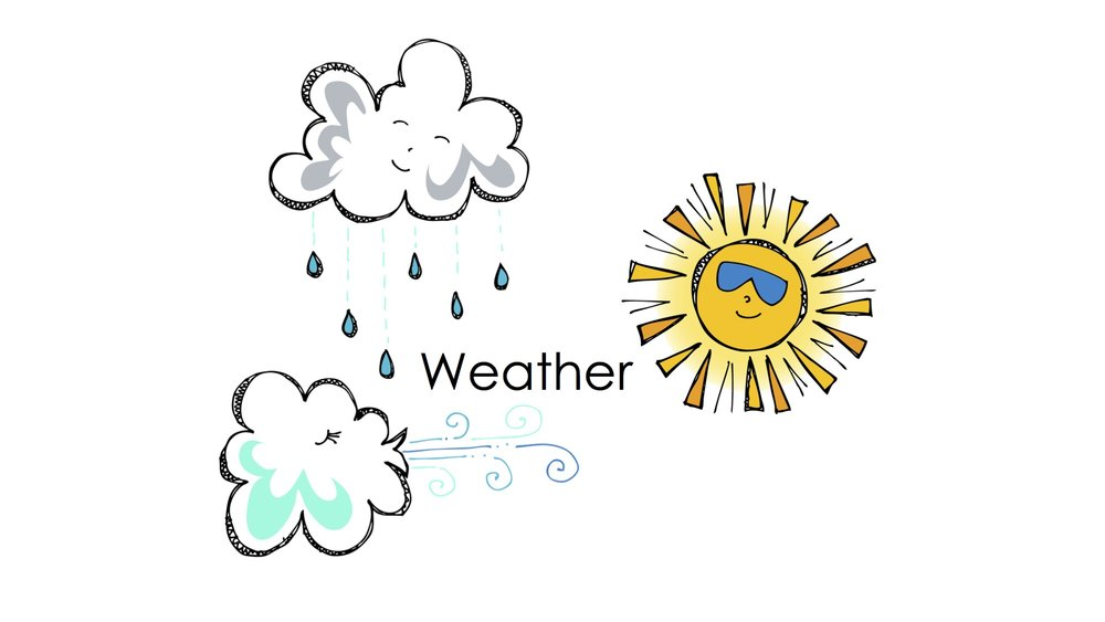 Unit 2: Weather -  Sunshine and thunderstorms whatever the weather your little is sure to enjoy a super fun unit all about weather! Join us as we explore patterns, fine motor skills, letter recognition and more! 20+ full color pages of activities, printables, and helpful resources for only $5.00 available NOW! Find Unit Two on the resource page! ...or click here!