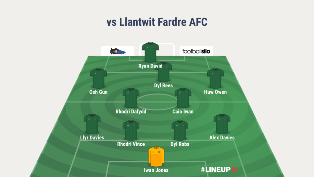 Subs: Tom Baj, Kyle Goodfellow, Owain Landeg, Tomos Lewis