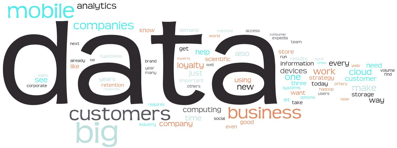 big data tips blogs word cloud