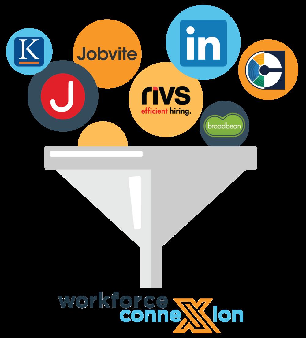 workforceconnexion-homepage-02.png