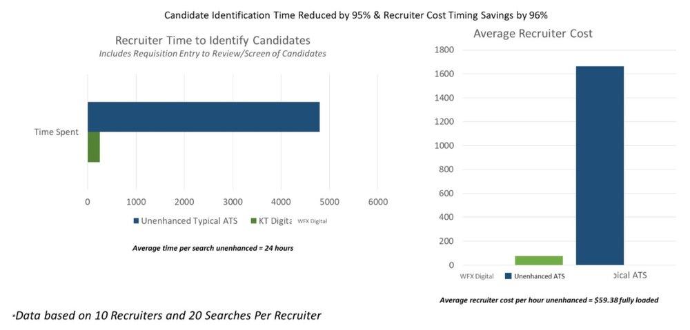 recruiter savings.jpg