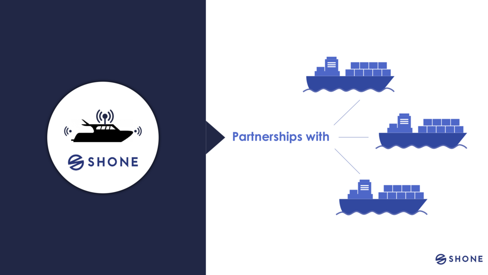 GTM Strategy:  Shone  — Fleet #3 Startup (Sep–Dec 2017)