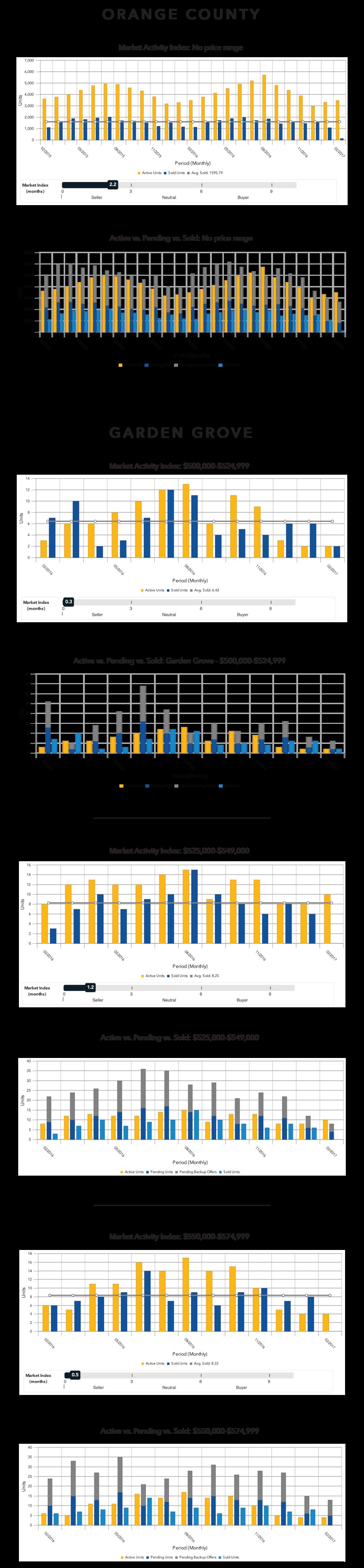 Kristie - Market Trends - Web.png