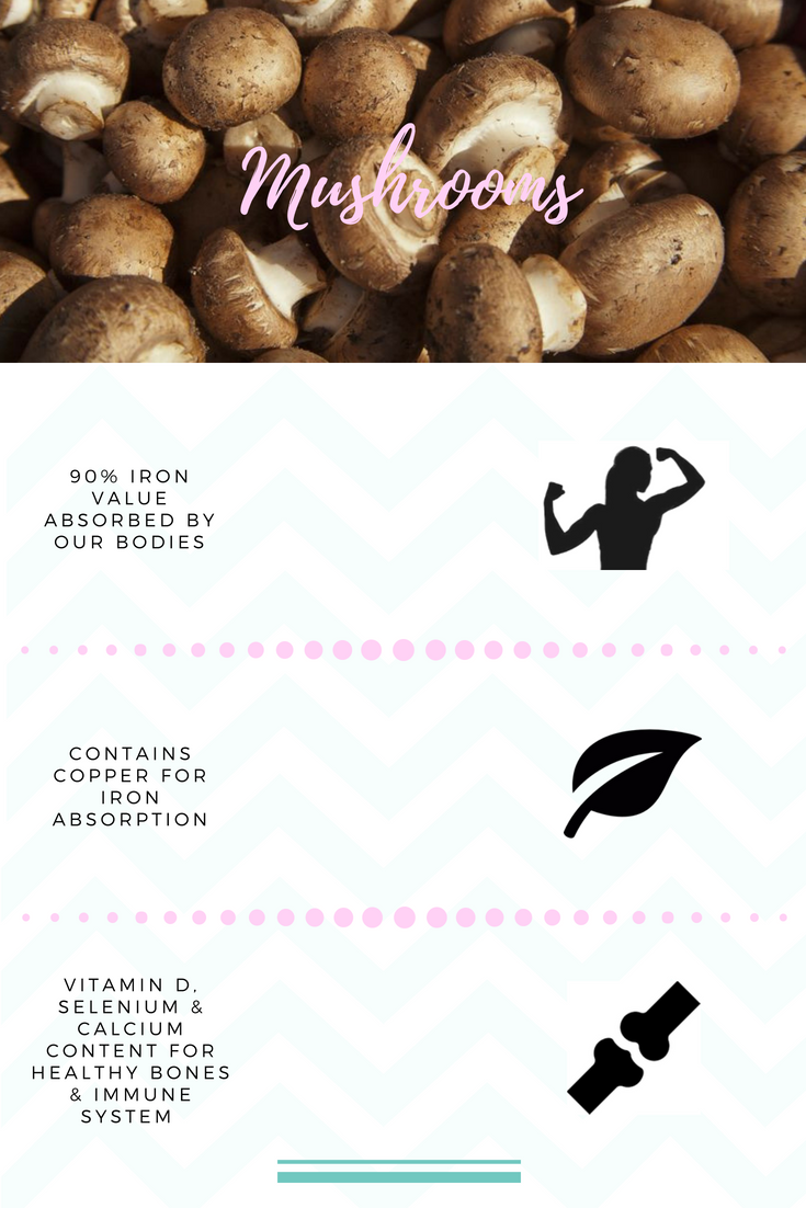 period friendly foods infographics (4).png