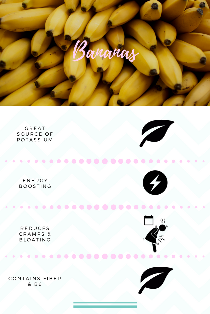 period friendly foods infographics (6).png