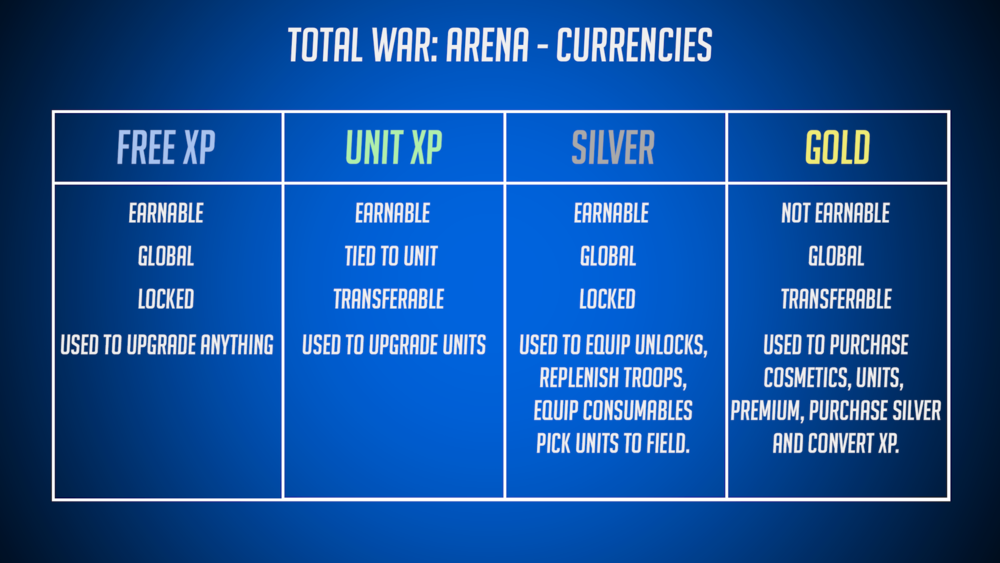arena-review-8