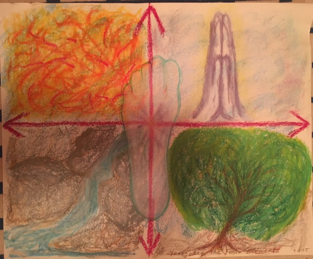 Navigating The Four Elements