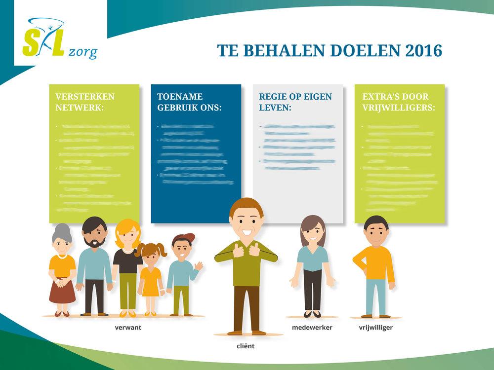 ZandBij_S&Lzorg infographics1