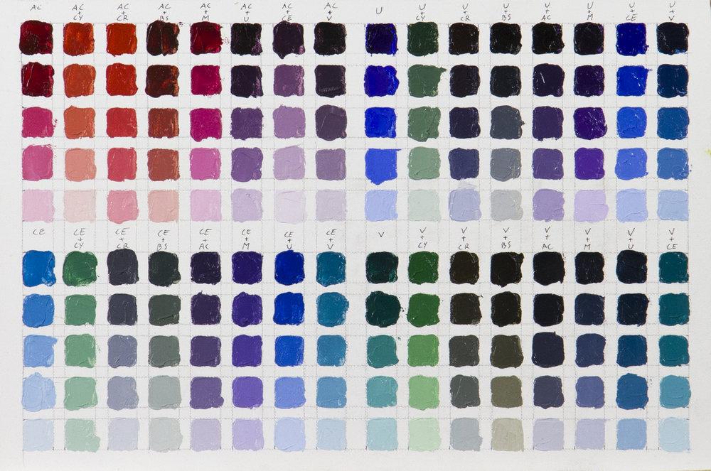 Winsor Newton Artisan Color Charts Reikhard