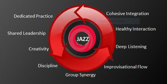 Jazz Practices Graphic.JPG