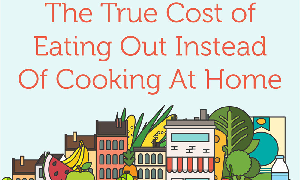 the-true-cost-of-eating-out-instead-of-cooking-at-home_featured-1000x600.jpg