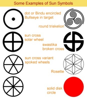 some examples of sun symbols.jpg