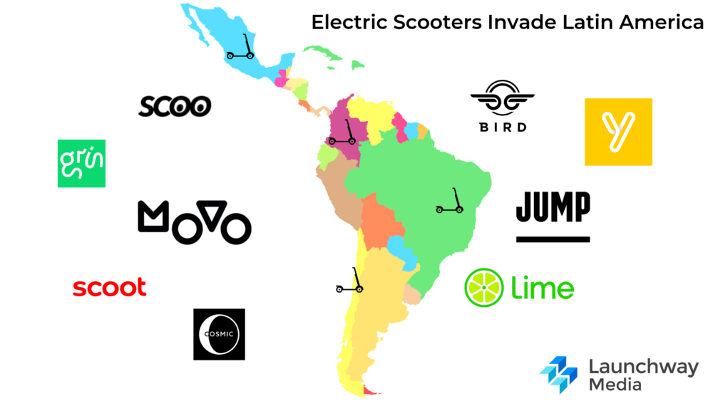 Electric Scooters Latin America.png