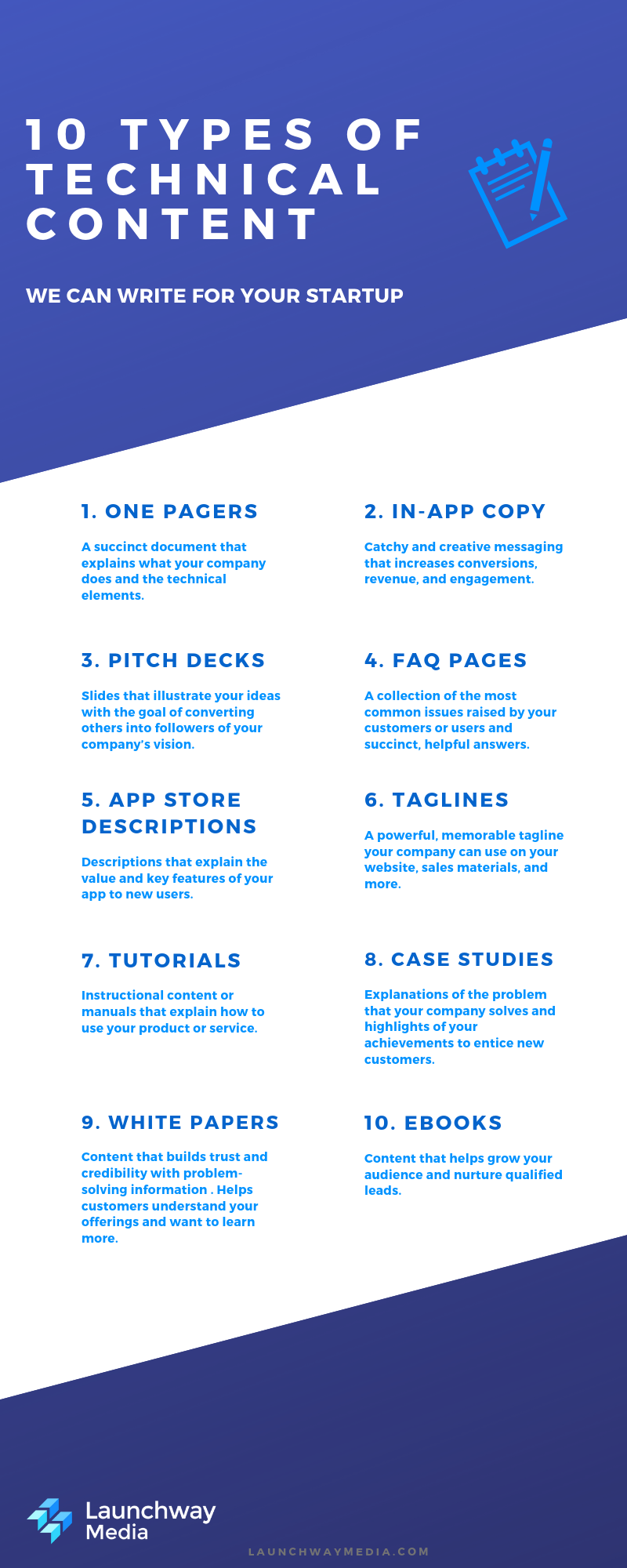 technical content for startups infographic.png