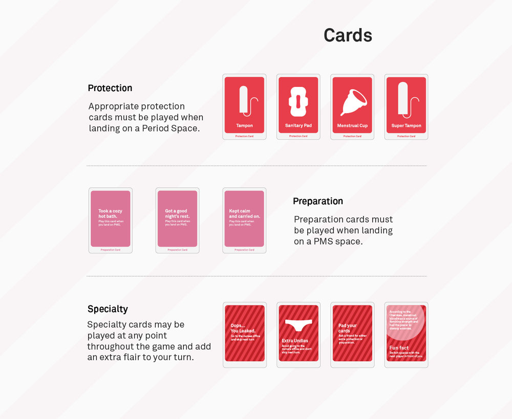 The Period Game Cards