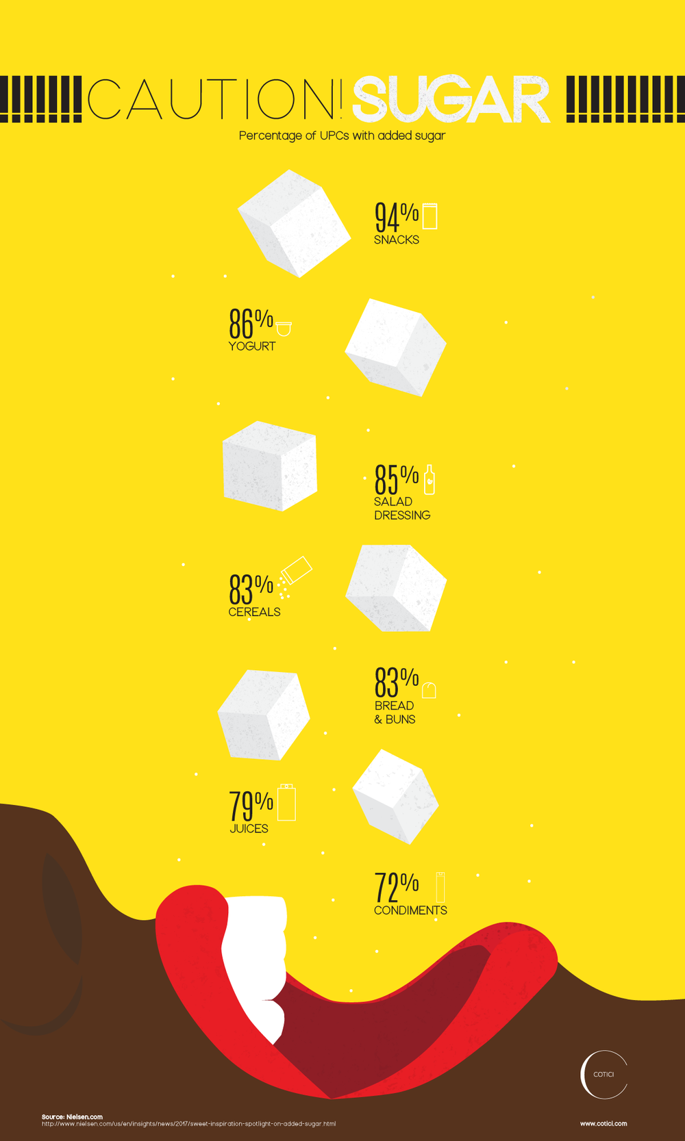 Infographic Design Sugar