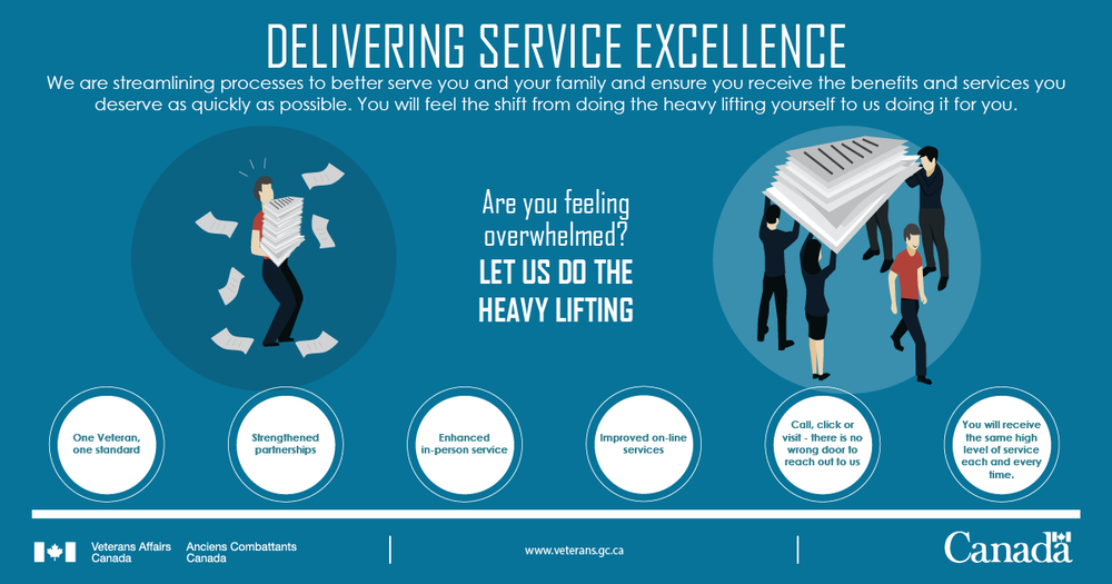 Delivering-Service-Excellence--FB-1200x360.png