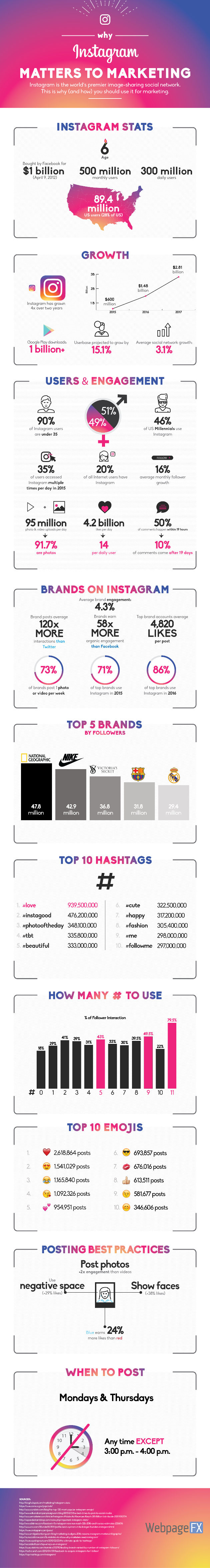 why+instagram+matters+to+marketing.jpeg
