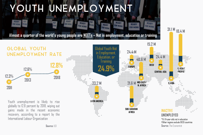 Youth Unemployment.png