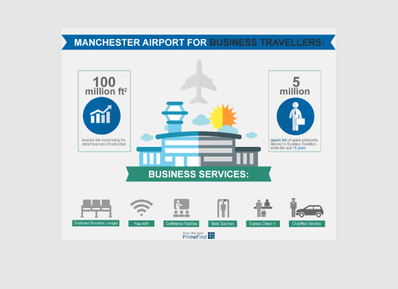 manchester-airport-infographic.jpg