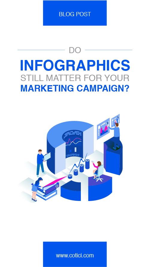 do infographics matter for your marketing campaign in 2019