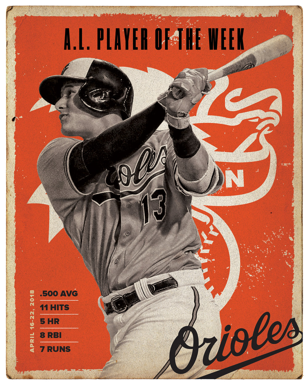 Machado_AL-Player-of-the-Week_v2.jpg