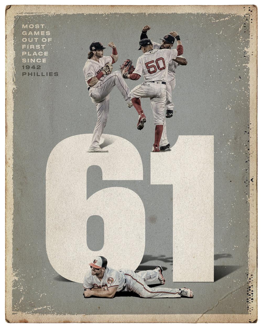 Orioles_ByTheNumbers_61-Games.jpg