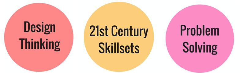 21st century skills.png
