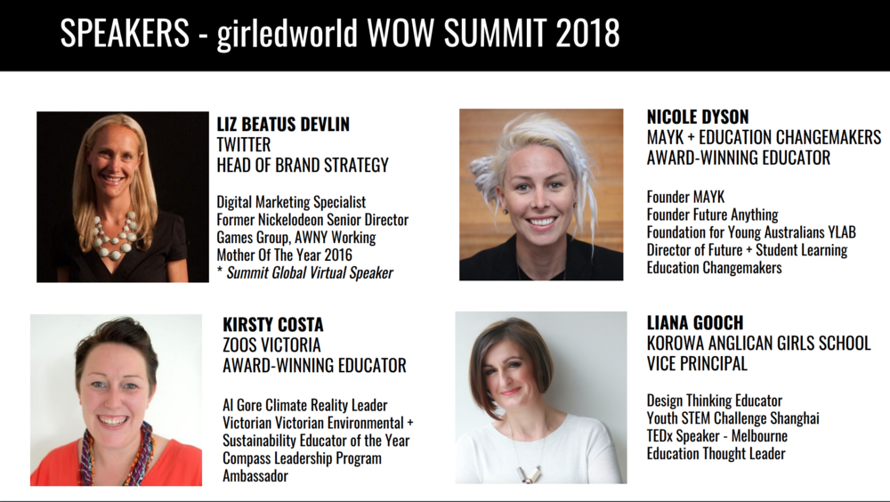 girledworld Summit Speakers STEM