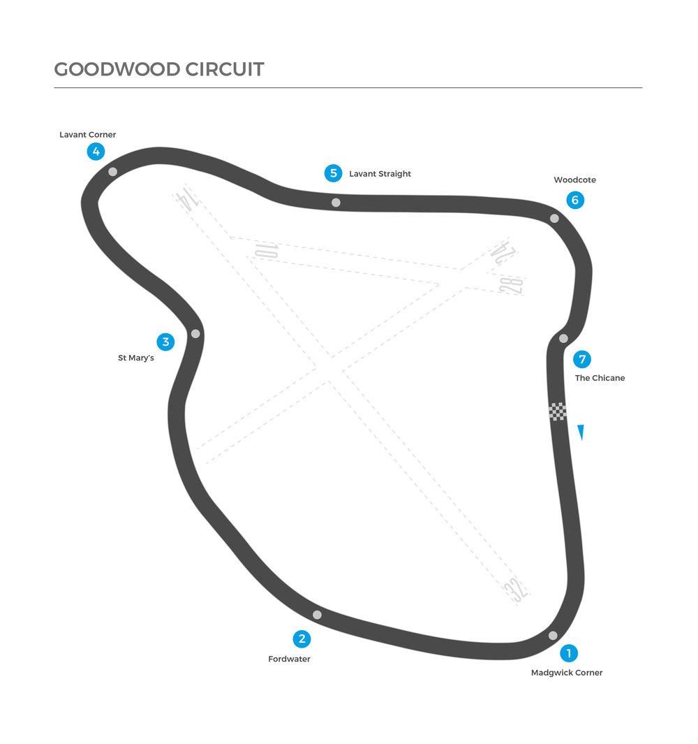 Greystone GT Circuit Guide - Goodwood.jpg