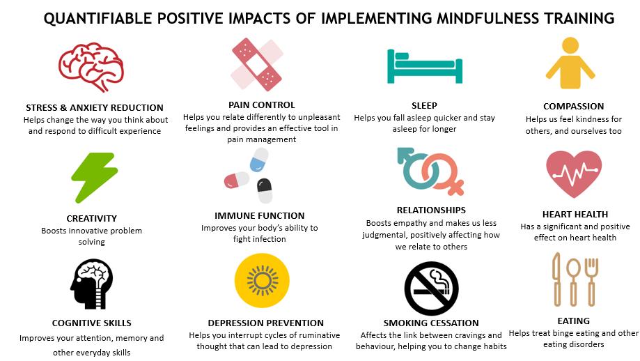 meditation mindfulness.png