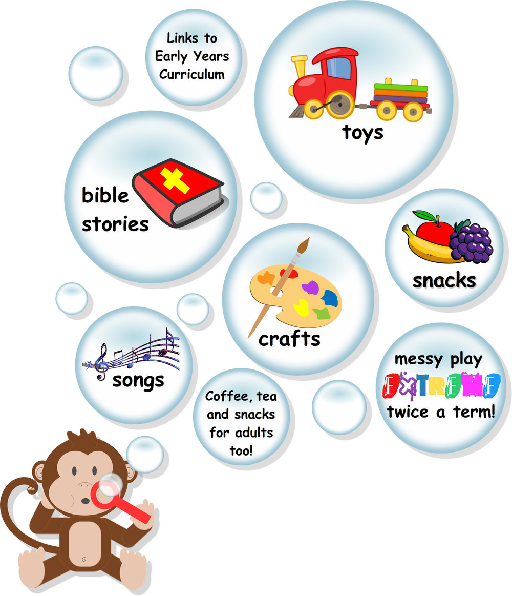 All Welcome - St Mark's Monkeys is a baby and toddler group for 0-4 year olds. It runs Thursday mornings from 10:00 to 11:30 AM (term time only). There is a suggested donation of £1.50 per family/group.The group is open to parents, carers, and grandparents, offering friendships and a time to enjoy a relaxed play environment. Activities are linked in with Early Years Foundation Stage, giving each child a fun learning experience and include crafts, free play, bible stories and nursery rhymes.There is coffee, tea and tasty treats for adults and healthy snacks for children at 10.30am. Please come and visit us at St Mark's Church, in the church hall.