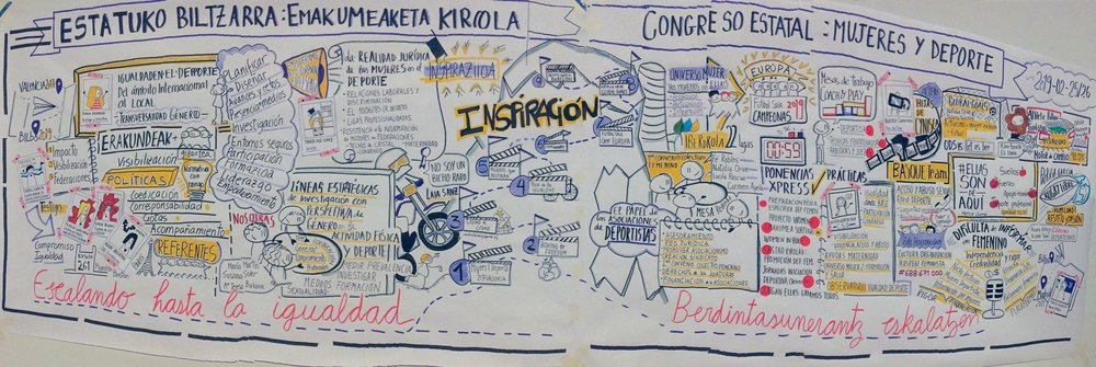 Drawing from conference on the SDGs in Bilbao end of February 2019. Natalie shared her work with GGWCup and team Let Us Bee.