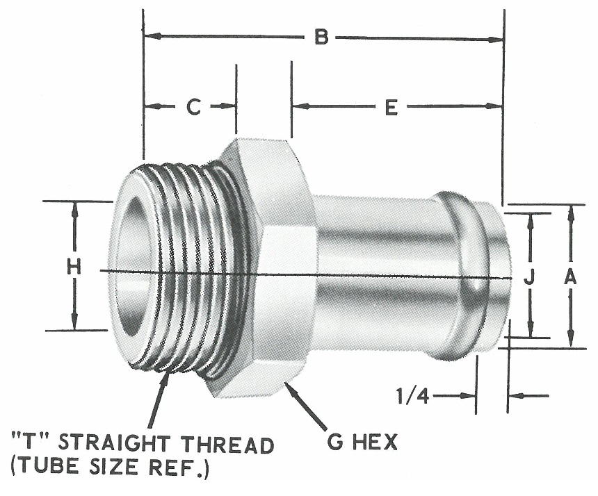 23540 Straight S.A.E. Straight Thread