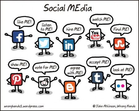 6a619a81e91622b8a4c370cc6c0af462--social-media-humor-social-media-icons.jpg