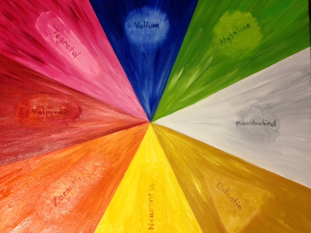"""Toxic Color Wheel"" These are just some of the many drugs I was given over the years"