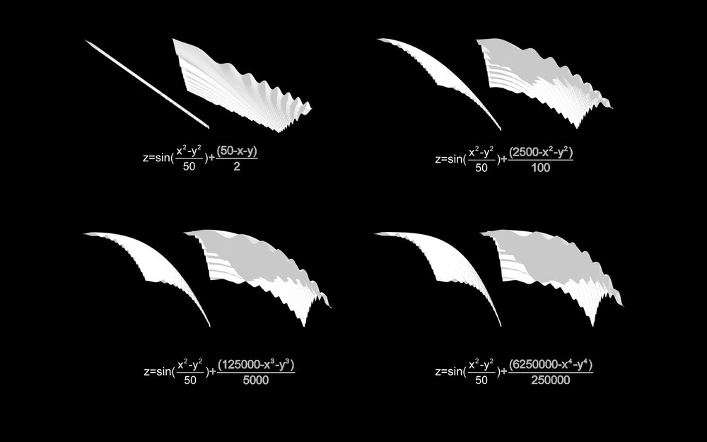 Algorithm Surface Generation 3