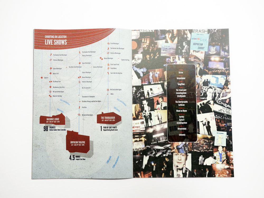 'hitRECord on TV' DVD Boxet Booklet 3