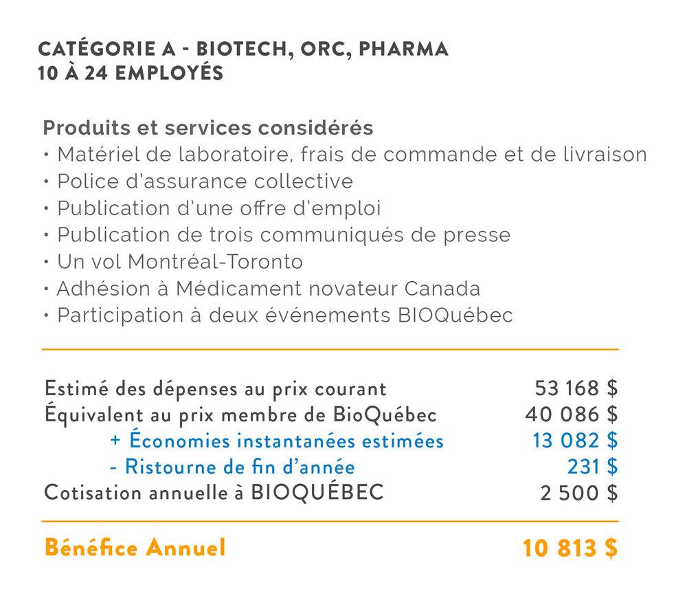 BIOQC-web-Offresprivilèges-03.jpg