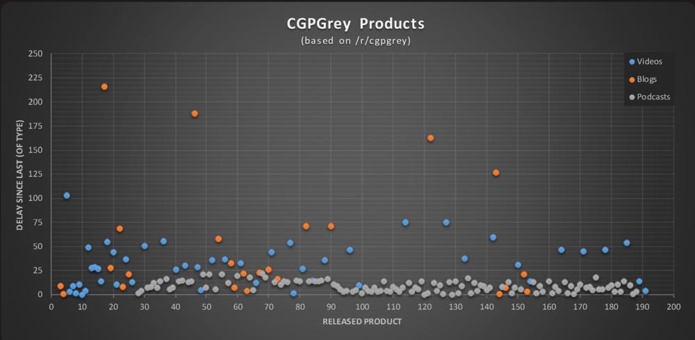 CGP Grey.png