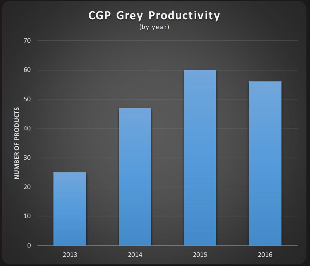 CGP Grey2.png